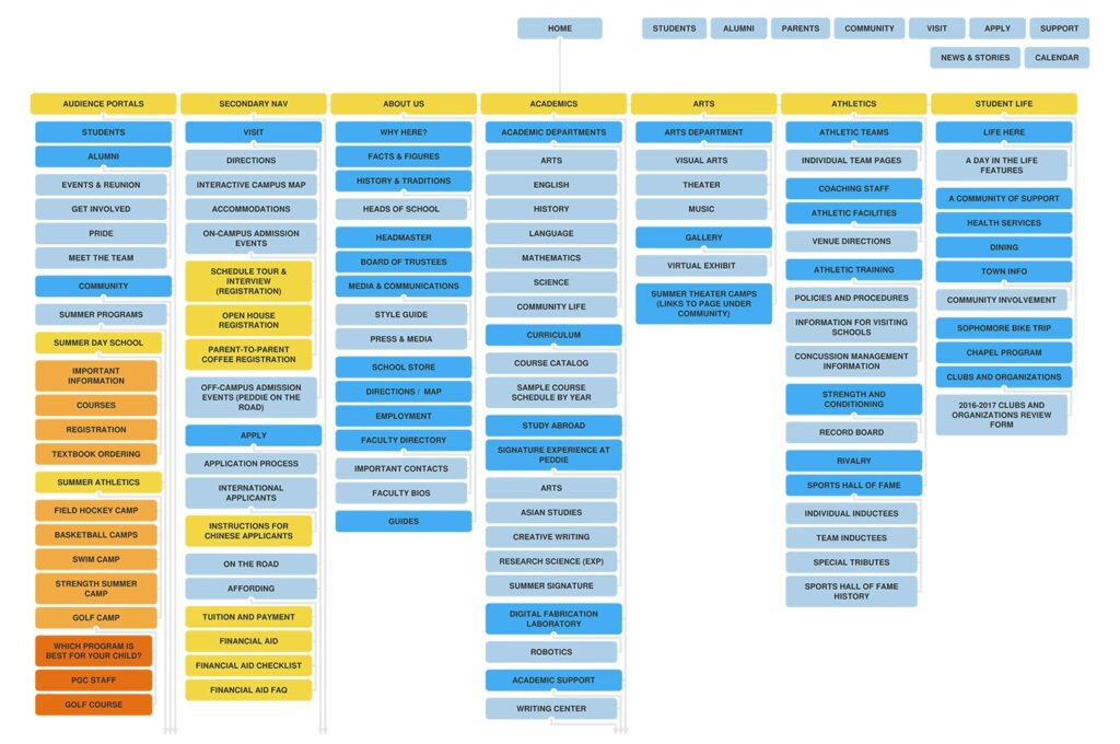 sitemap_example